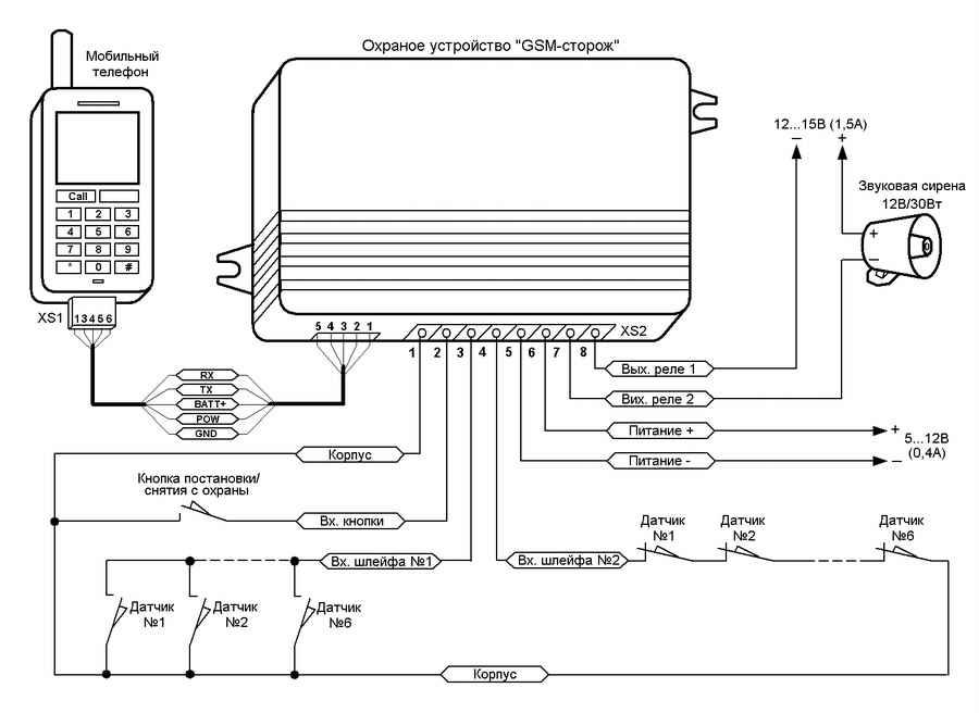 сотовой схемы с охранной сигнализации